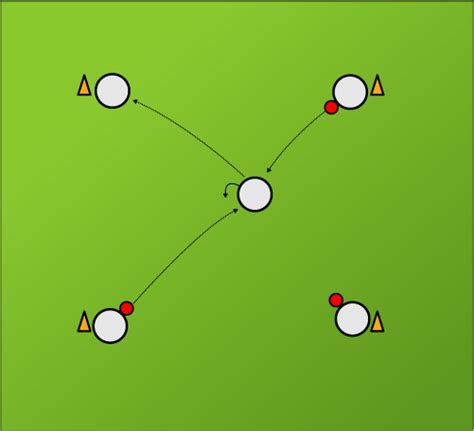 layout drill ultimate frisbee ultimate frisbee drills
