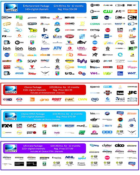 directv choice xtra satellite tv channels 2 images frompo directv packages related keywords directv packages long