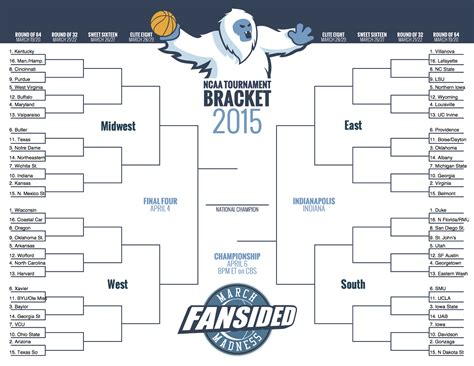 2015 ncaa march madness bracket cbs march madness 2015 5 locks to make the sweet sixteen