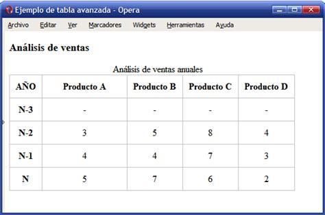 insertar imagenes tabla html 7 2 tablas avanzadas introducci 243 n a xhtml