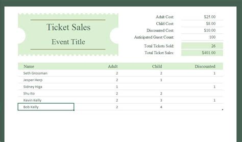 sle of tickets templates sales ticket template zoro blaszczak co