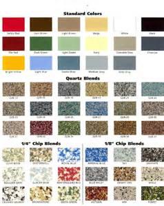 cdf color chart