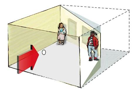 how to build an ames room the ames room engineering a human or an optical illusion cadenas partsolutionscadenas