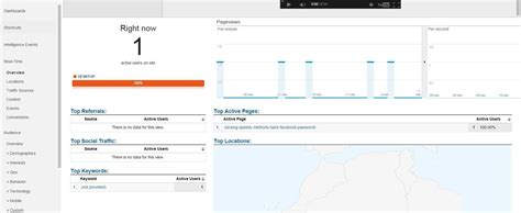 visitor pattern step by step step by step google analytics quot real time quot tab tutorial