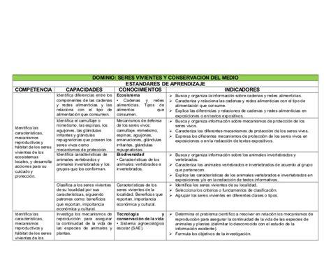 matriz de competencias capacidades indicadores primaria 2015 tercer grado matriz de competencias capacidades e indicadores 2015 del