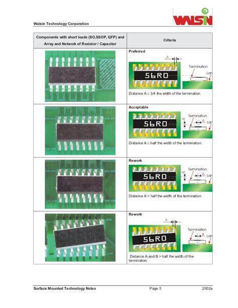 vishay resistor footprint resistor footprint type 28 images 0603 smd resistor footprint 28 images 0805 resistor