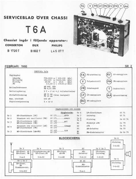 transistor mechanics 28 images transistor mechanics 28 images labella towards an atomic