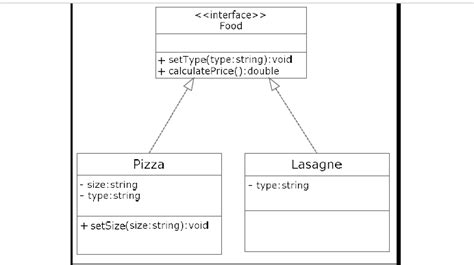 strategy pattern java abstract class java deriving abstract classes and interface from uml