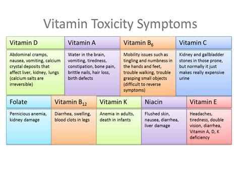 Vitamin B12 Ul 301 moved permanently