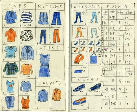 Travel Wardrobe Planner travel wardrobe planner packed