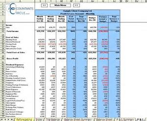 Company Bookkeeping Templates by Financial Management Reporting System Excel Template For