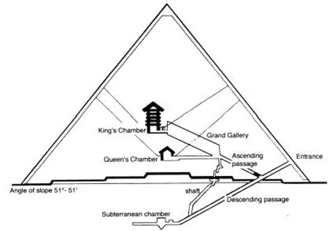 great pyramid cross section the keys to the temple introduction 3