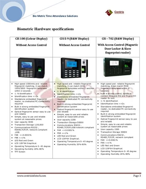 web based r web based biometric time and attendance software bangalore
