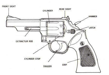 revolver parts diagram pistol schematic pencil and in color pistol