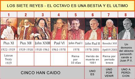 revela que el proximo y ultimo papa sera un la biblia revela que el la biblia revela que el pr 211 ximo y 218 ltimo papa ser 193 un