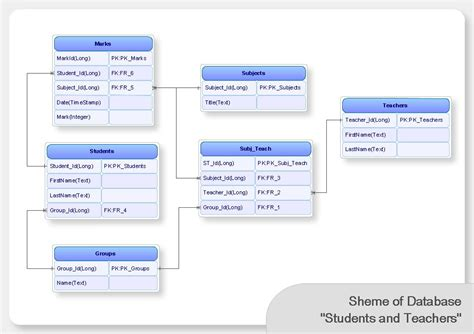 visio 2010 software and database template missing wonderful visio template database pictures inspiration
