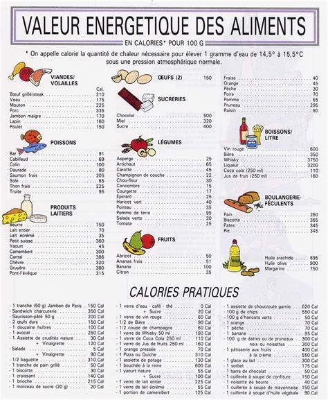 calcolo calorico alimenti comment calculer les calories le de tamara