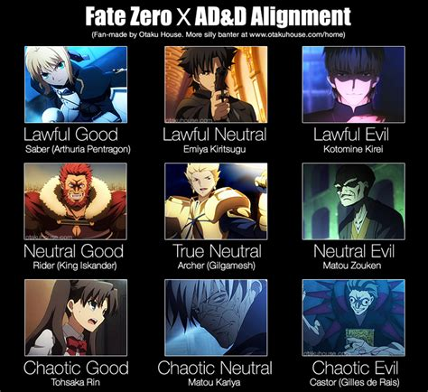 Alignment Meme - dungeons and dragons alignment meme