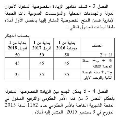 Grille De Salaire Fonctionnaire by 2016 Calendrier Paiement Salaire Fonction Publique