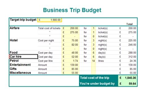 business trip budget business templates executive pa