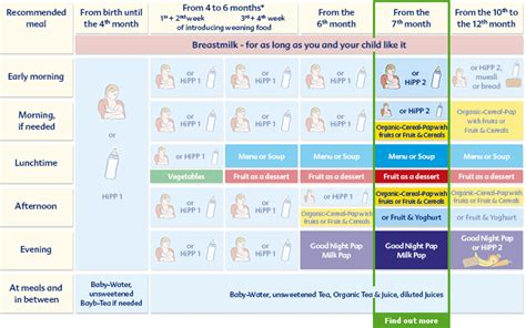 weight loss 9th month pregnancy 2 month exercise plan to lose weight newslong22