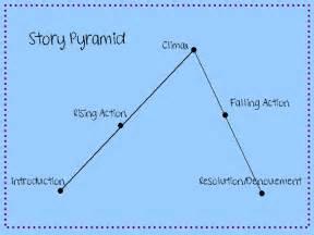 story pyramid template of story pyramids tuck everlasting