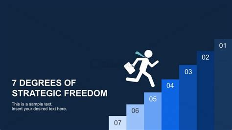 Mckinsey S 7 Degrees Of Strategic Freedom Powerpoint Mckinsey Ppt Template Free