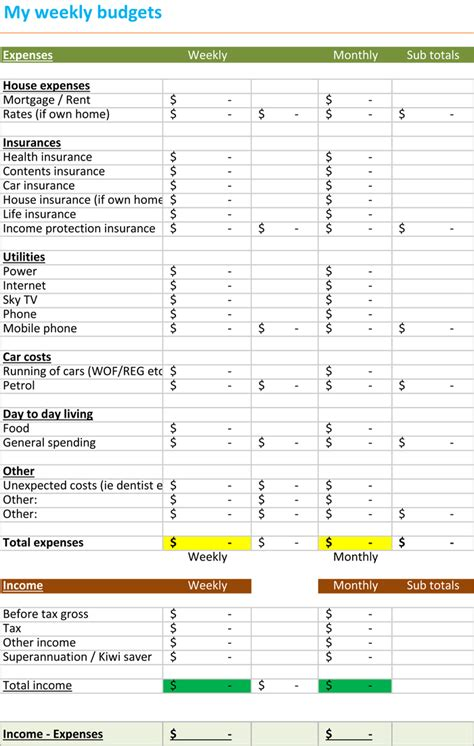 Weekly Budget Spreadsheet Budget Templates Weekly Budget Template Sheets