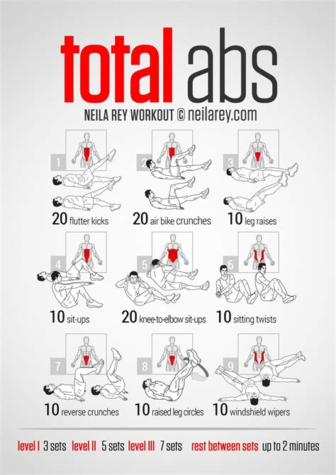 total abs fitness total ab workout total abs exercises