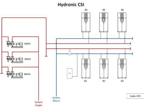 best lochinvar boiler piping diagram gallery electrical