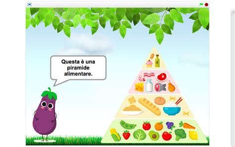piramide alimentare spiegata ai bambini imparare divertendosi con il coding xiii