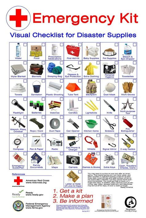 Harga Survival Kit List by Emergency Supply List To Gather Now Earthquake Safety