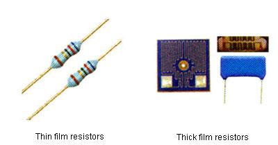 types of thick resistor different types of resistors and color coding in electronic circuits