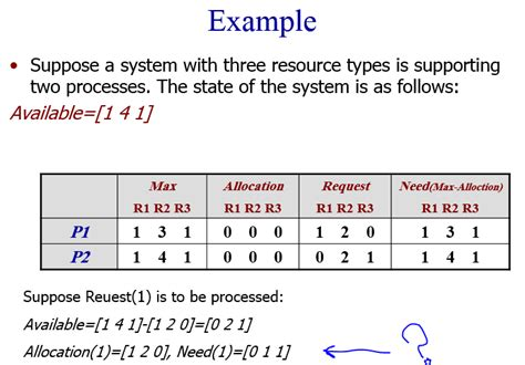 tutorial questions on operating system solved operating system exle not understandable