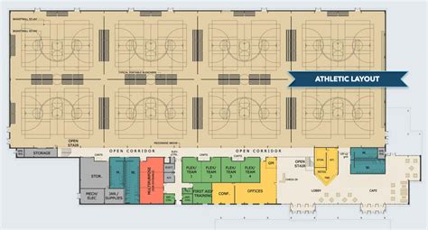 basketball floor plan myrtle beach sports center floor plans and facts