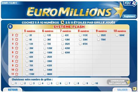 Prix Grille Euromillions by Comment Joueur 224 L Euromillions Sur