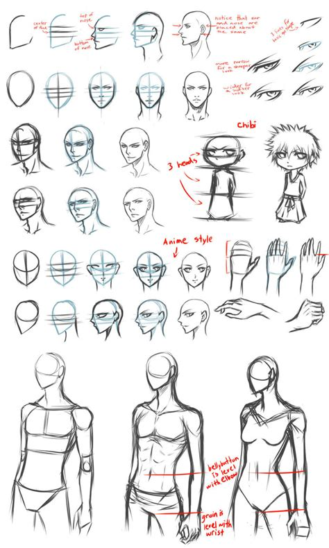9 Drawing Techniques by Basic Drawing Tips By Destatidreamxiii On Deviantart
