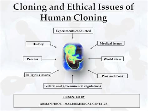 Essays History Cloning by Human Cloning Essay Against Future Effective Cf