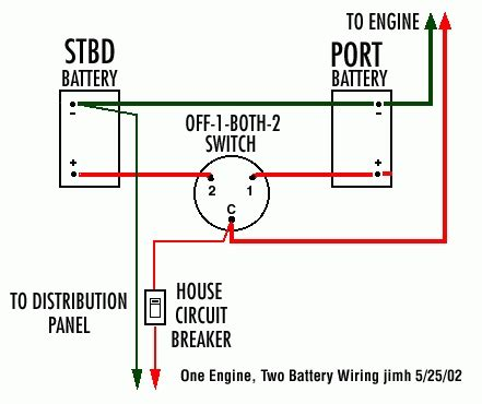 second battery wiring diagram how to wire two batteries in