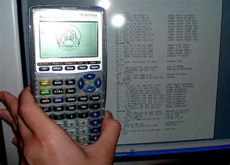 Calculator Drawing Equations