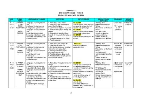 Schemes Of Work Template by Form 2 Language Scheme Of Work With Dsp 2014