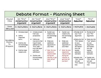 Debate Format Planning Sheet Tool For Teaching Students To Debate Debate Template Pdf