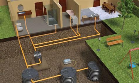 impianti di scarico bagno impianti idrico sanitari reti di adduzione e di scarico