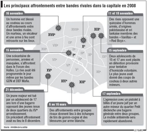 cadenassage tolérance zéro des bandes de plus en plus violentes 224 paris