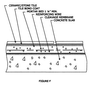 Mortar Thickness For Floor Tile by Floor Tile Installation Methods The Tile Doctor
