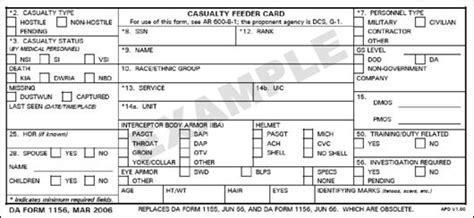 casualty section fm 3 21 8 chapter 6 section iv casualty procedures