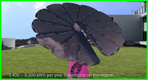 how much does smart car cost how much does solar panels cost car release and reviews