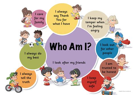 who am i who am i character poster set one pack of 5 identical