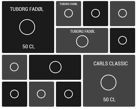 gridlayout spec android auto fit for column with grid images stack