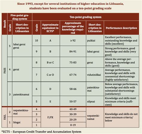 the unending lithuanian educational reforms restructuring of schools education policy talk